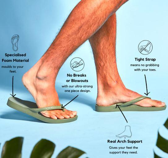 Man legs wearing flip flop