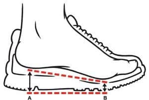 a design of shoe with high heel  for crossfit shoes